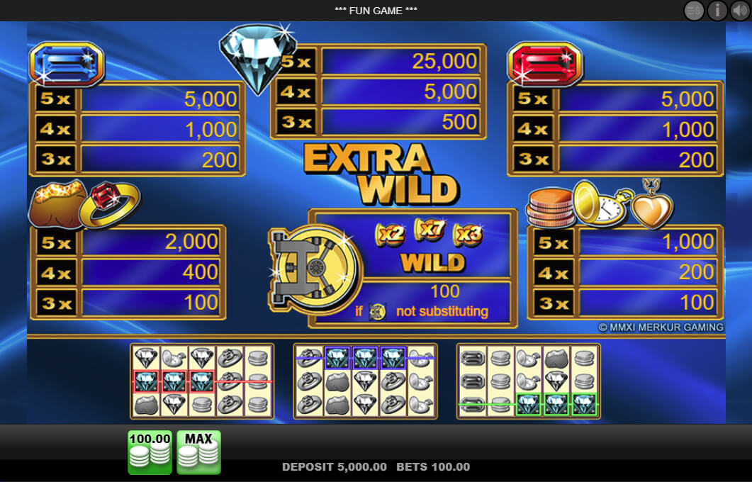 kununu spiel in casino