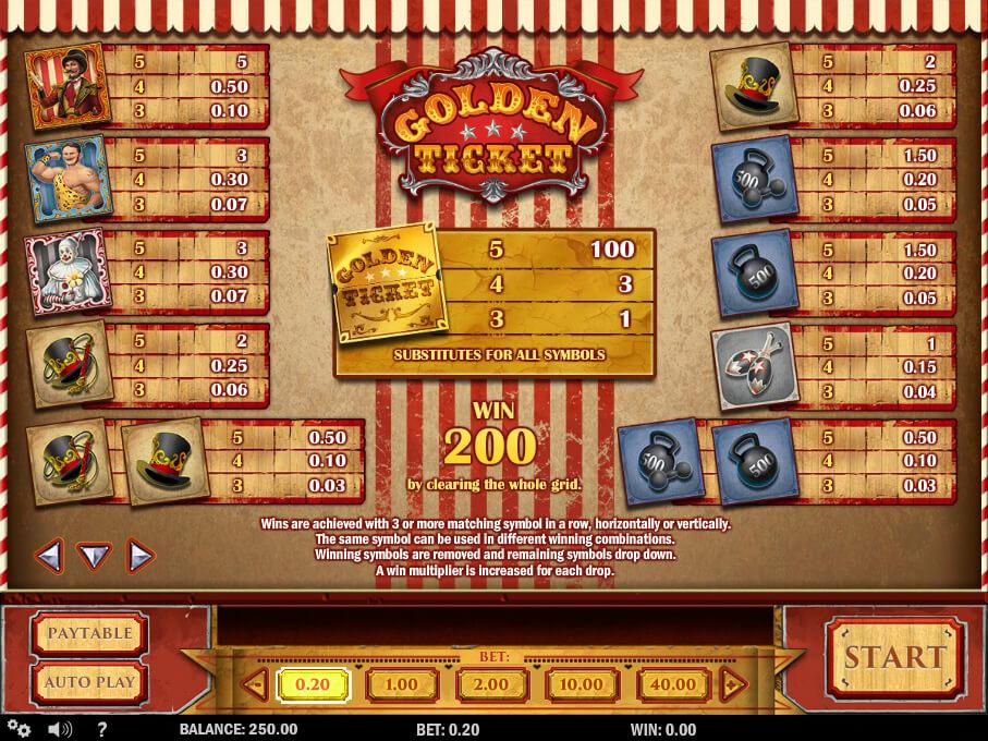 Slot Spiele Tipps