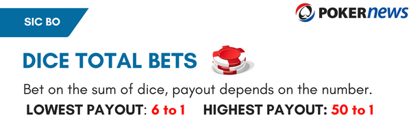 Sic Bo Bets & Rules: Dice Total Bets