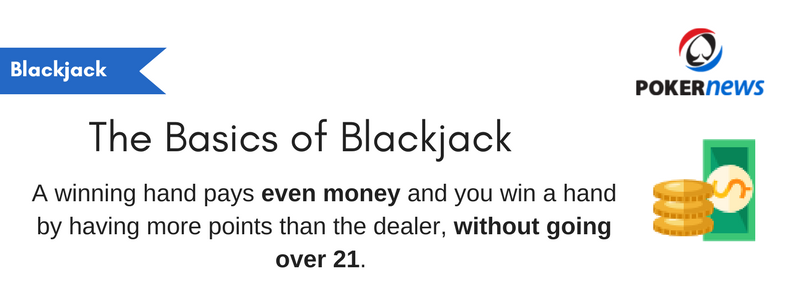How to Play Blackjack: The Rules