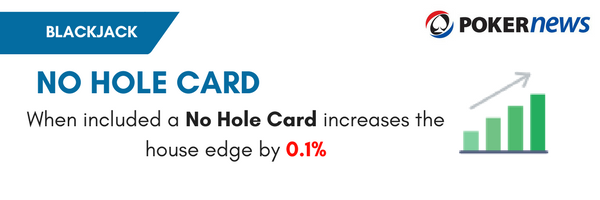 Optimal Blackjack Betting Strategy #5: No Hole Card