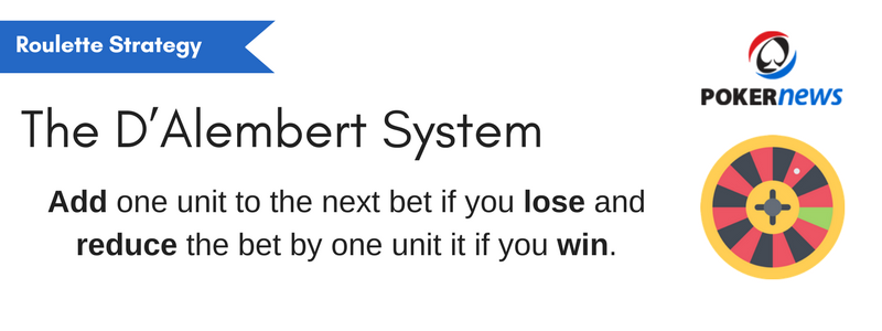 Roulette Strategy is the D'Alembert System