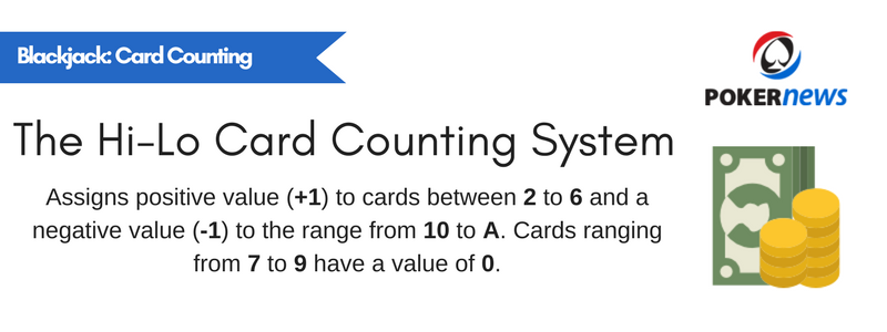 Blackjack Card Counting Systems You Should Know