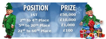 BGO Prizes