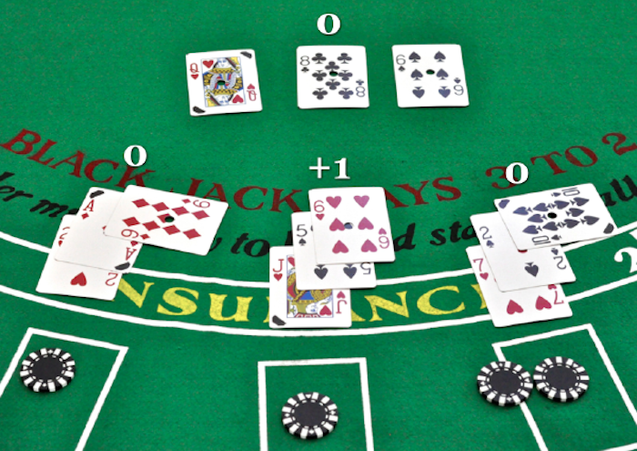 How to count cards in blackjack