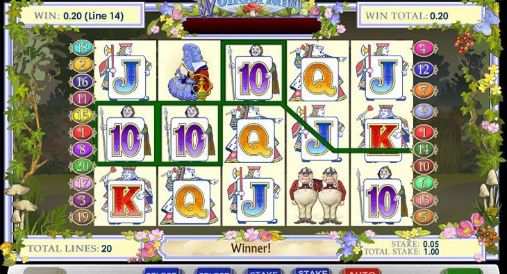 Adventures in Wonderland popular online slots game