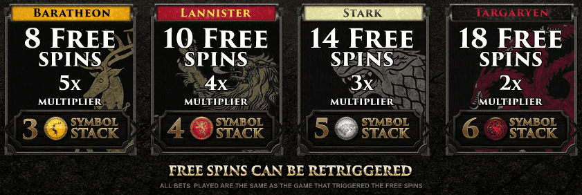 Claim the Iron Throne and Unleash the Power of Free Spins!