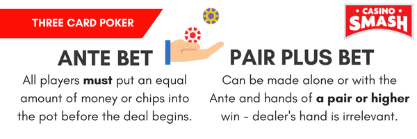 A Quick Summary of 3-Card Poker Basic Strategy