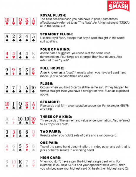video poker basic strategy