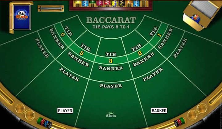 How to win at baccarat with the Banker Bet