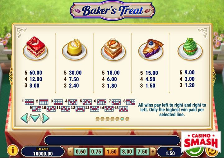 Baker's treat slot: how much can you win