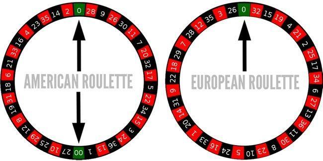 Differenze con la roulette italiana in 3D