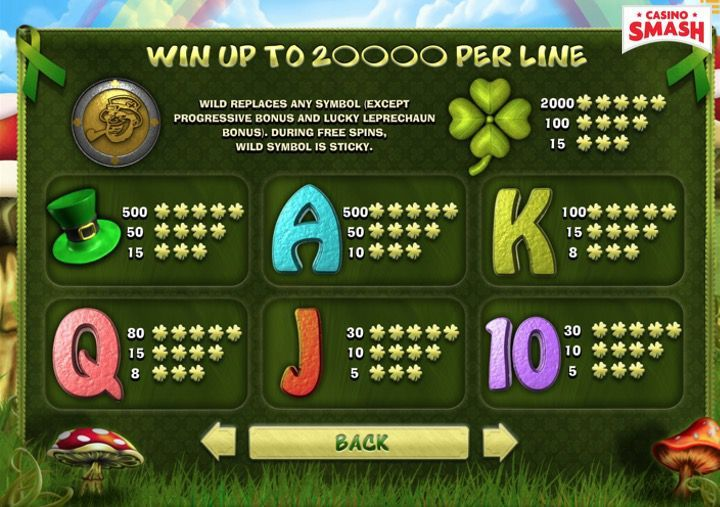 Lucky Leprechaun Online Slot Machine Video Game