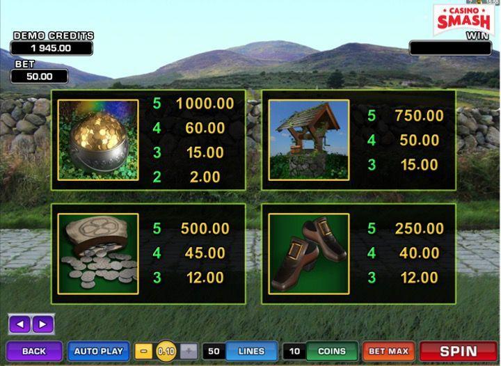 Leprechaun's Loot Online Slots