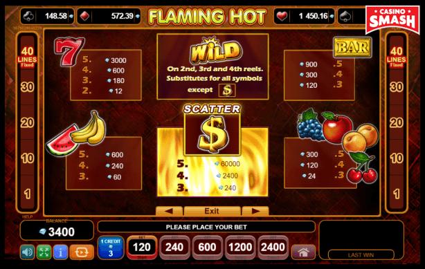 Flaming Hot Slot Symbols