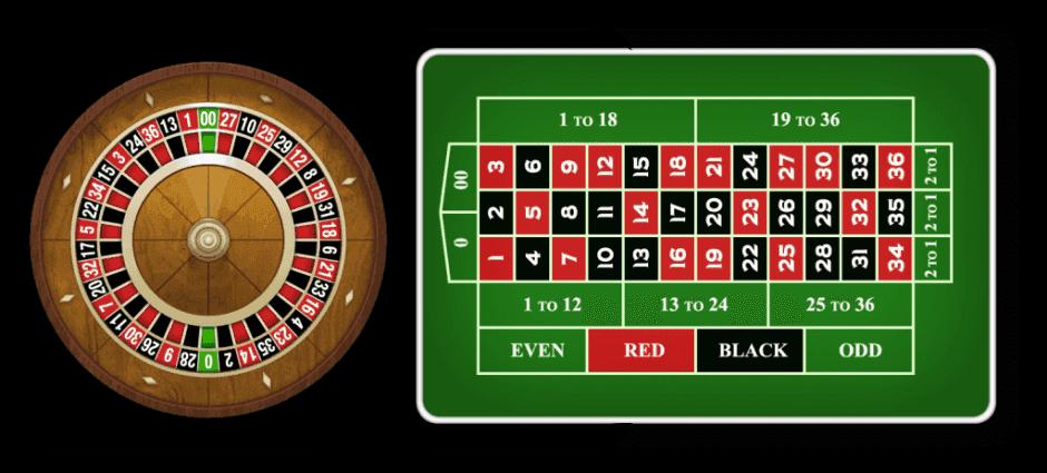 roulette americana trucchi