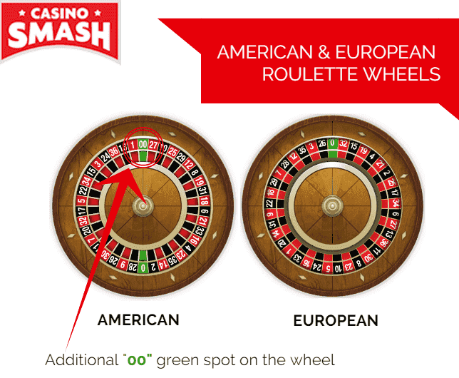 How To Win Roulette In Casino Tips