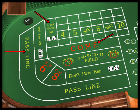 Casino Craps Strategy