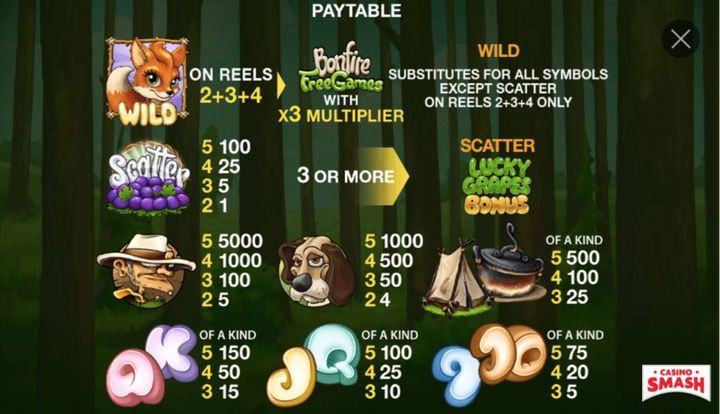 strategy to win on Slots