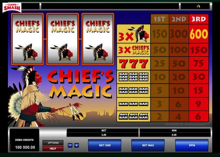 Chief's Magic Slot Mobile India