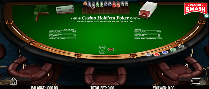 Best Casino Hold'Em Strategy Tips