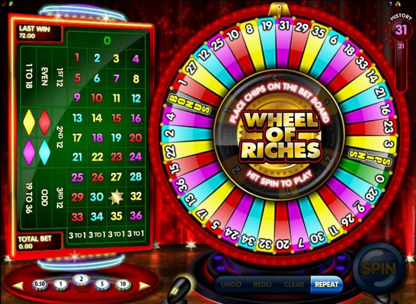 wheel of riches game online