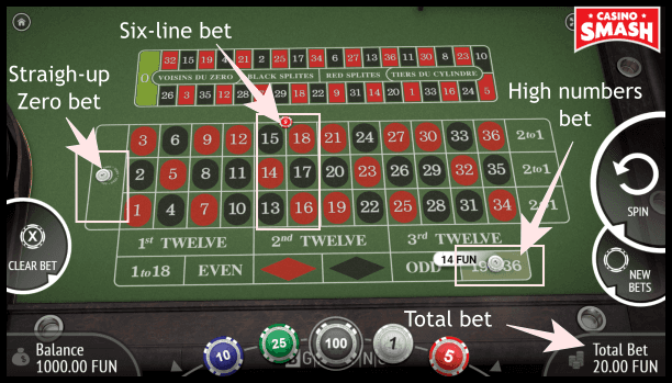James Bond Roulette Strategy Play Roulette Like Agent 007