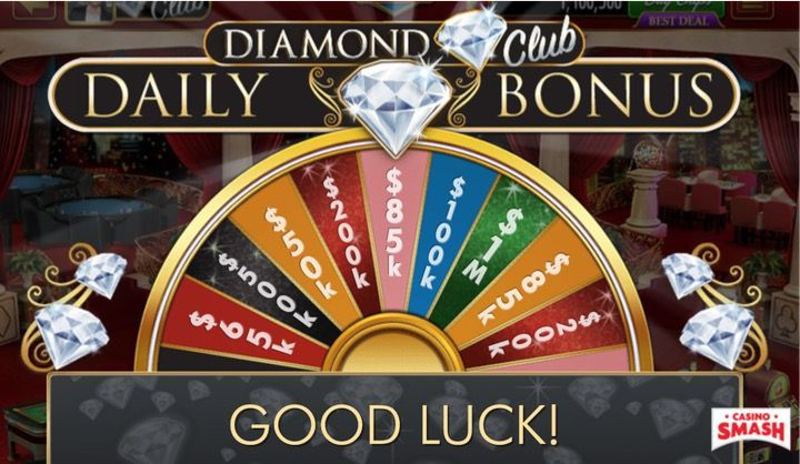 Doubledown Casino Codes The 2020 Guide To Ddc Free Codes
