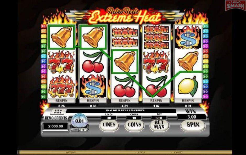 Mainkan Game Slot Vegas Online Terbaik