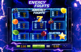 Energy Fruits: Energy Casino's New Game of the Week