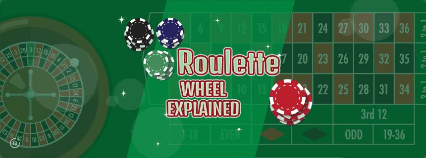 Roulette Wheel Explained