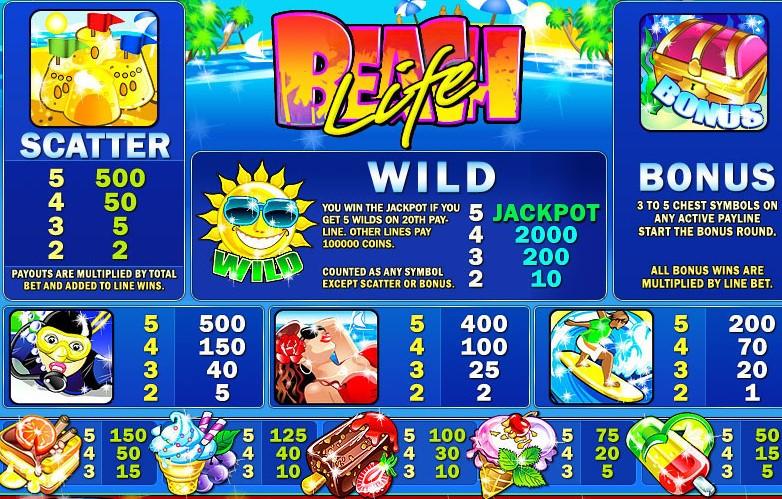 Play Beach Life Slots Online at Casino.com Canada