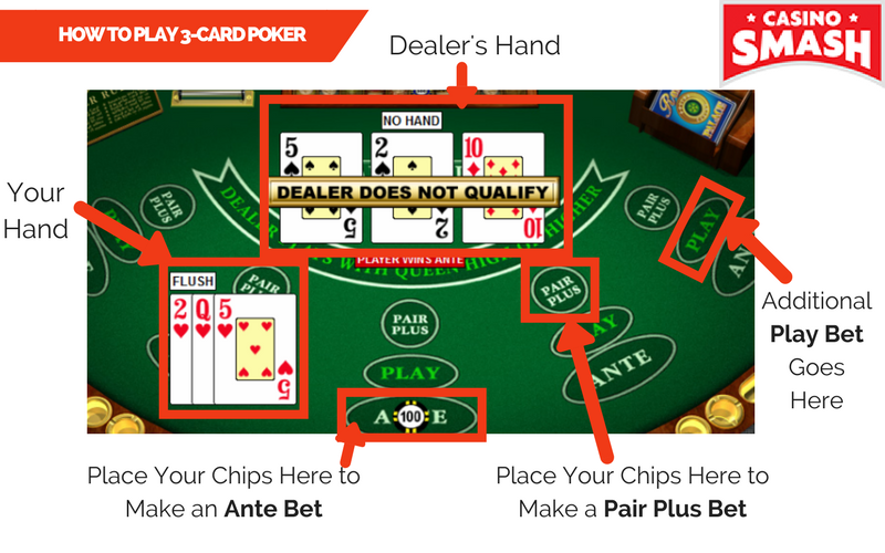 three card poker rules casino