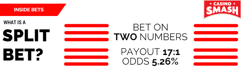 Inside Bets: Split Bet