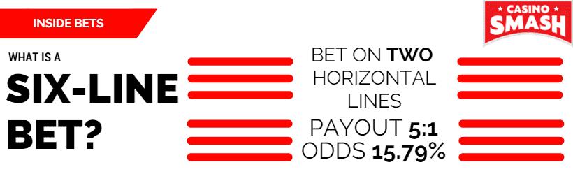 Inside Bet 6 Line bet