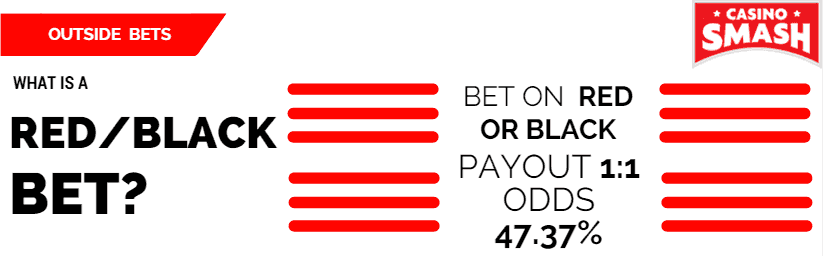 Roulette payouts red or black