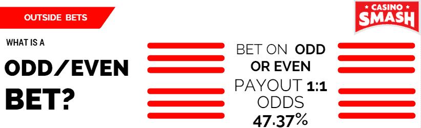 Outside Bets
