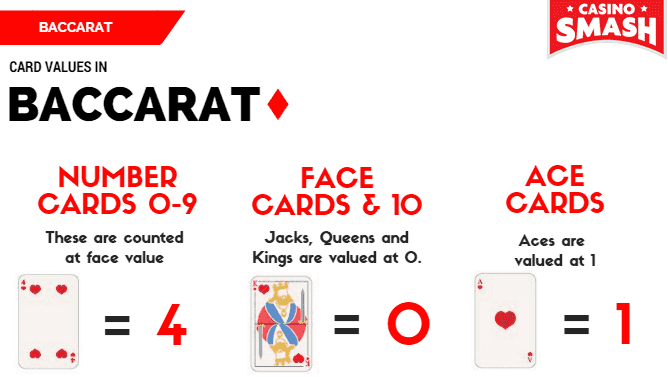Baccarat card values cafe casino affoltern