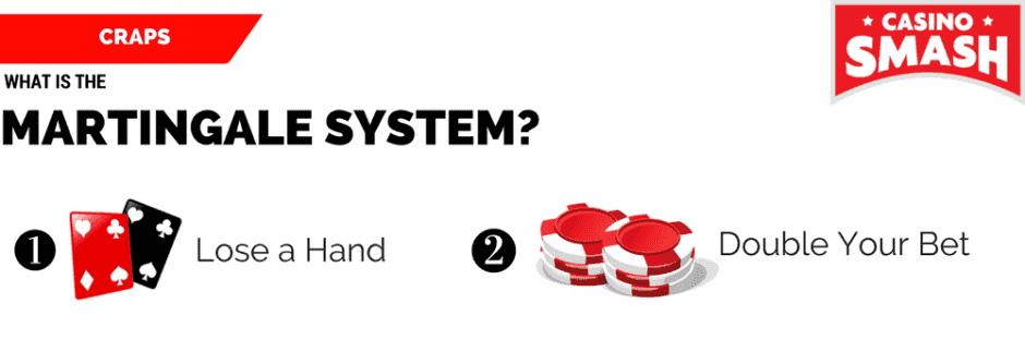 Craps Strategy 1: The Martingale System