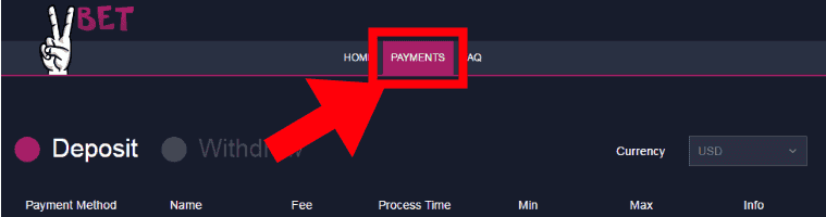 VBet Casino Review: Deposits and Withdrawals