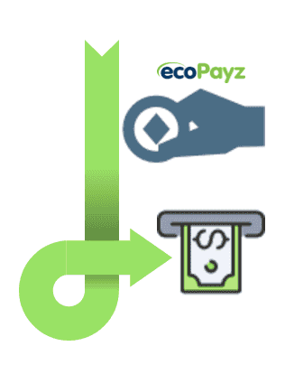 Can I Claim Casino Bonuses Using EcoPayz?