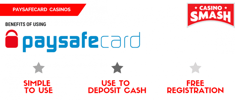 Online Casinos That Accept Paysafecard