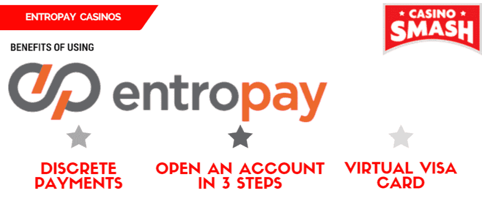 EntroPay Casino Deposits–Online Casinos that Accept EntroPay
