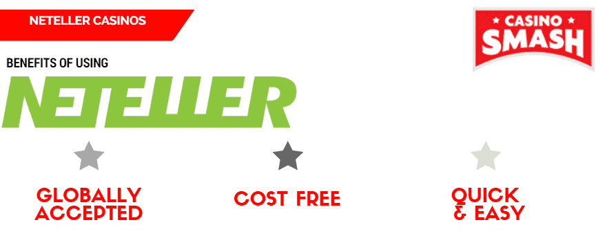 Neteller Live Casinos