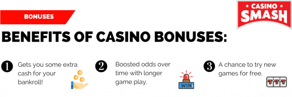 How Do Online Casino Bonuses Work?